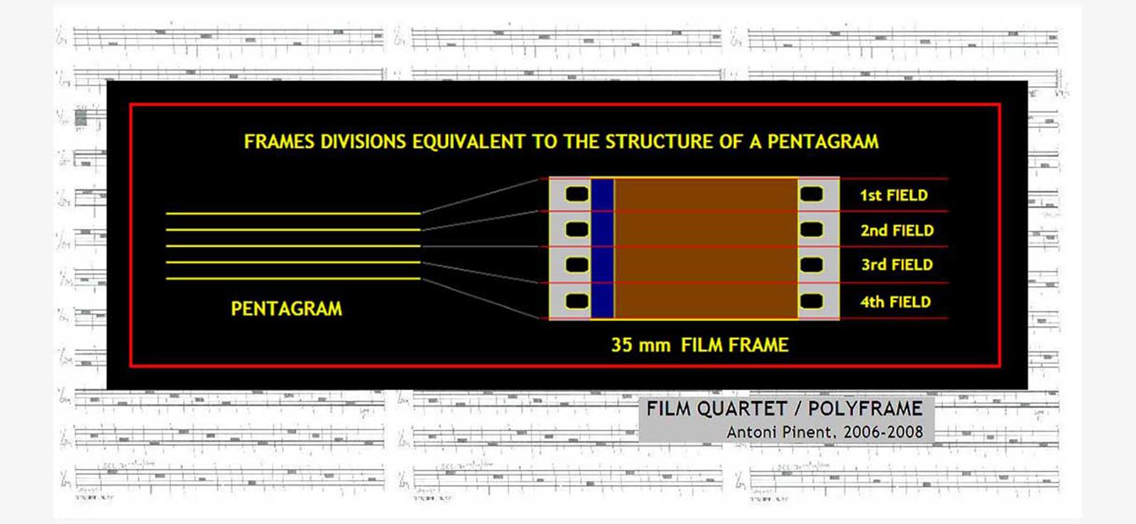 Antoni-Pinent-KINOSTURM-KUBELKA-16-variaciones-film-artist-mutations