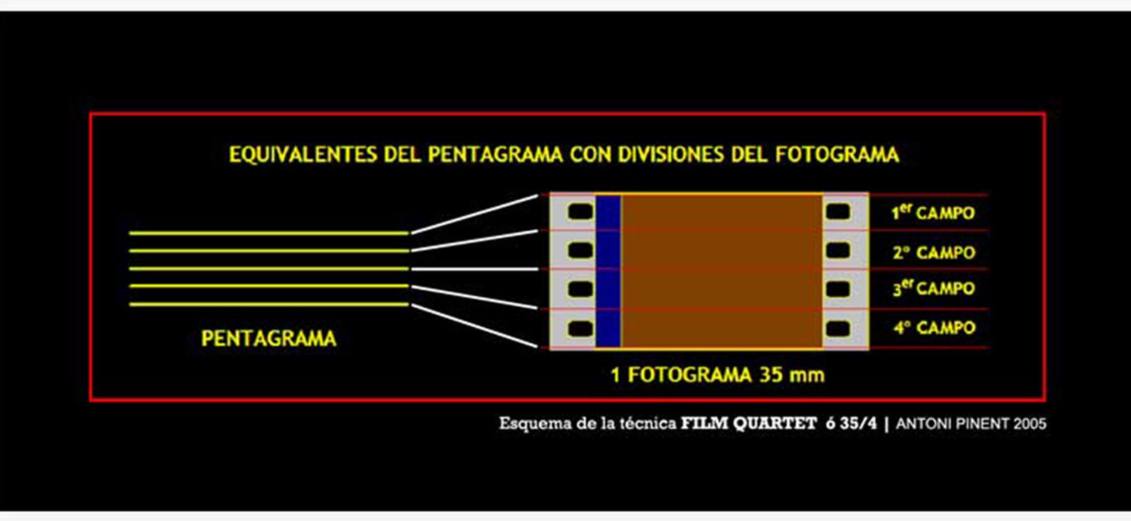 Antoni-Pinent-FILM-QUARTET-POLYFRAME-experimental-found-fotage-film